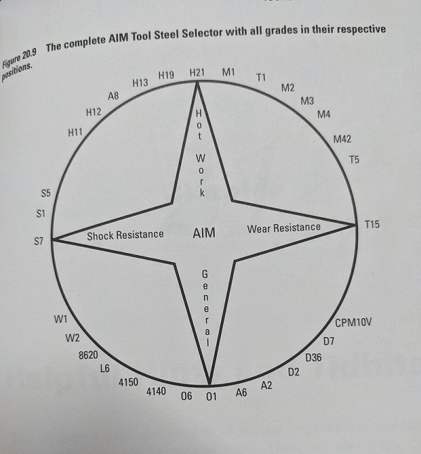 AIM chart.jpg