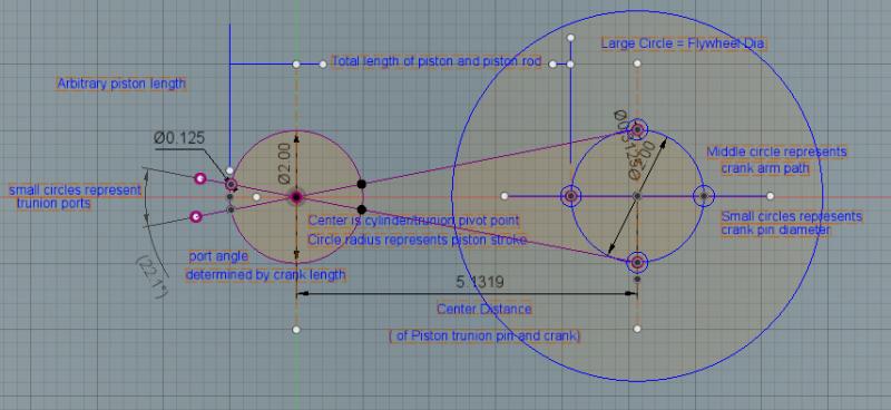 design info oscillator.png