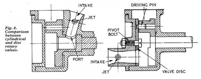 front vs rear valve etw.jpg