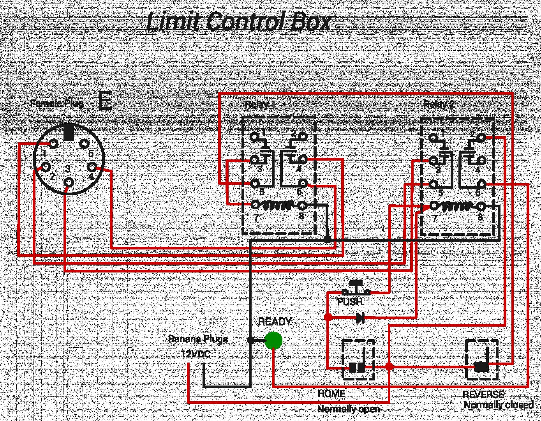 Limit_Control_Box.png