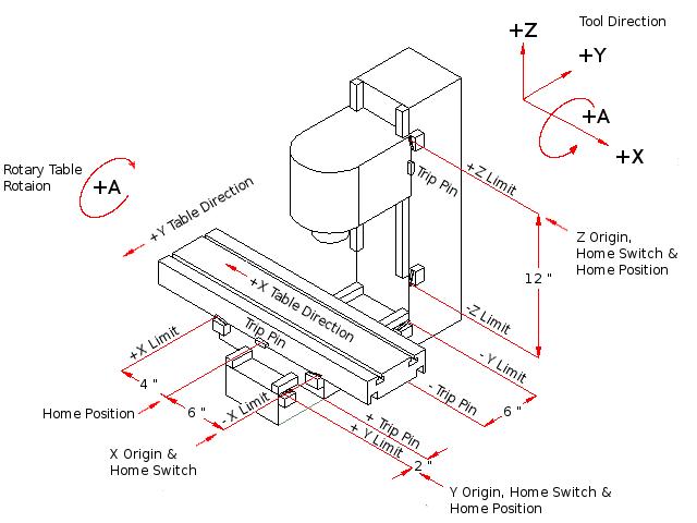 mill-diagram.png