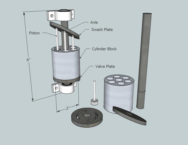 Swash Plate Motor.png