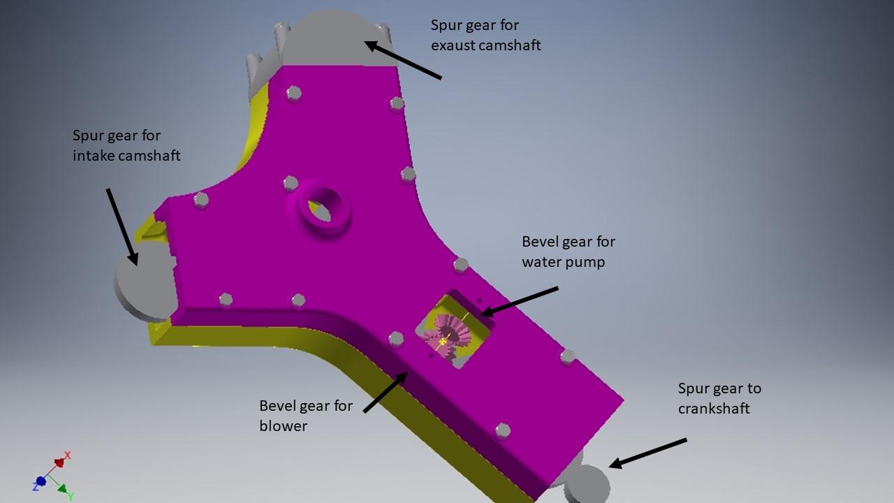 Timing gearbox 1.jpg
