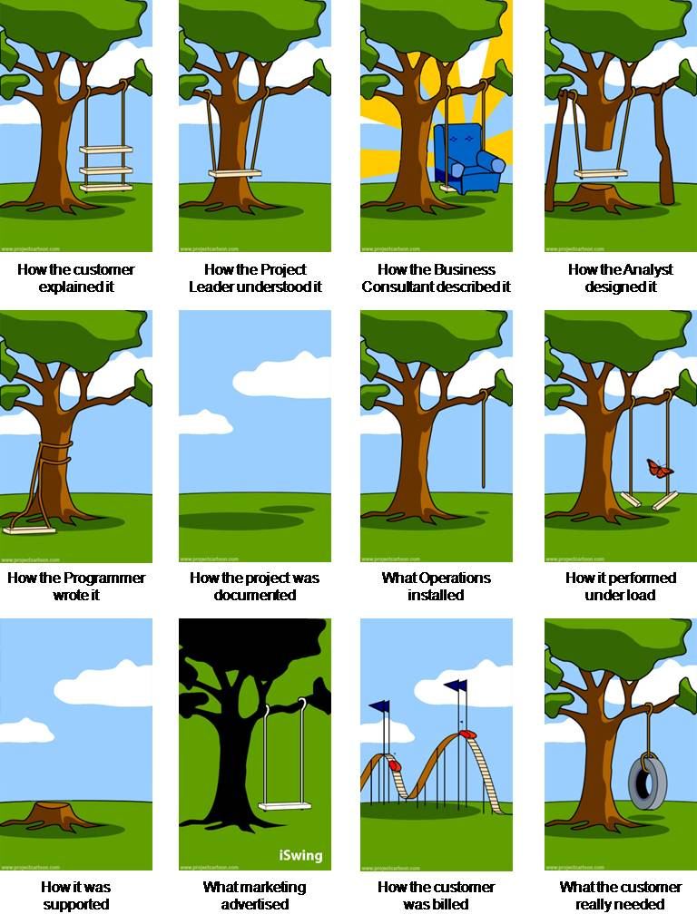 Tree Swing Cartoon.JPG