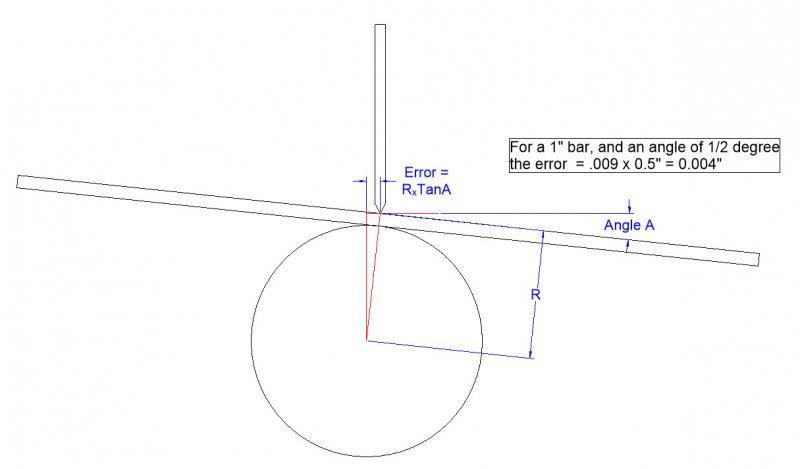 X-Drilling.jpg